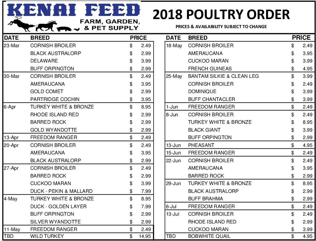 poultry orders 2018